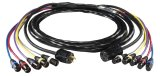 LEX DataSnake DMX Multi-Cables: Front-of-House Version(レックス)